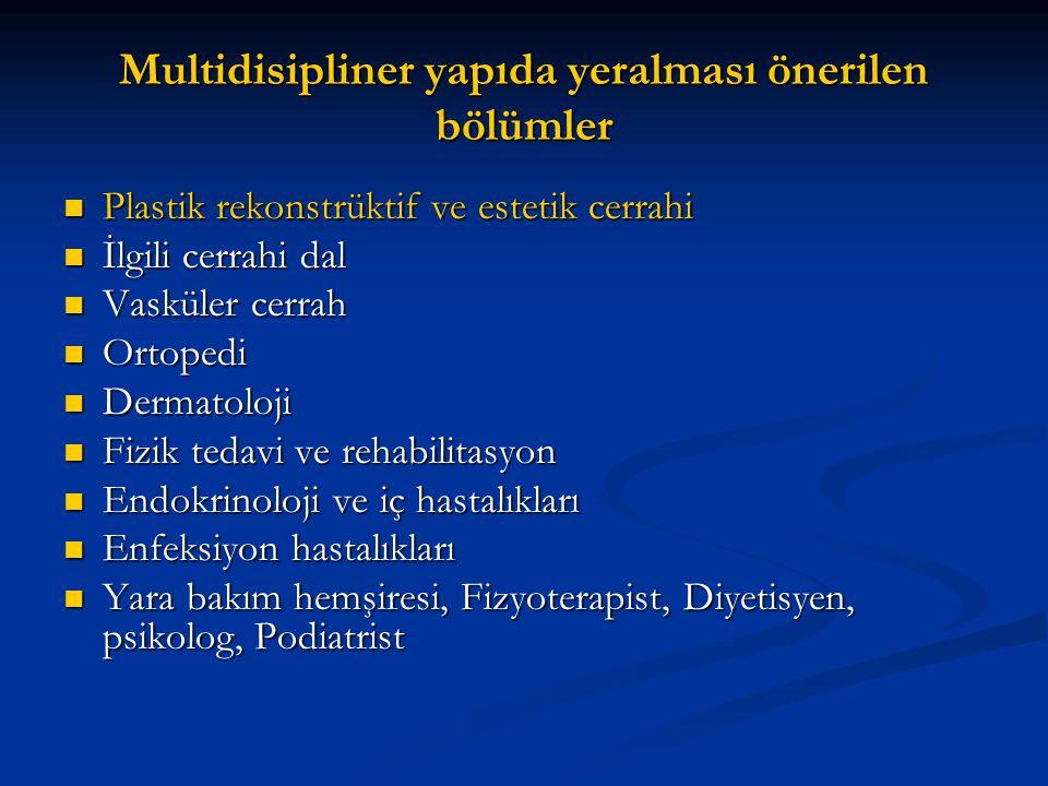 Multidisipliner yapıda yeralması önerilen bölümler Plastik rekonstrüktif ve estetik cerrahi Plastik rekonstrüktif ve estetik cerrahi İlgili cerrahi dal İlgili cerrahi dal Vasküler cerrah Vasküler cerrah Ortopedi Ortopedi Dermatoloji Dermatoloji Fizik tedavi ve rehabilitasyon Fizik tedavi ve rehabilitasyon Endokrinoloji ve iç hastalıkları Endokrinoloji ve iç hastalıkları Enfeksiyon hastalıkları Enfeksiyon hastalıkları Yara bakım hemşiresi, Fizyoterapist, Diyetisyen, psikolog, Podiatrist Yara bakım hemşiresi, Fizyoterapist, Diyetisyen, psikolog, Podiatrist