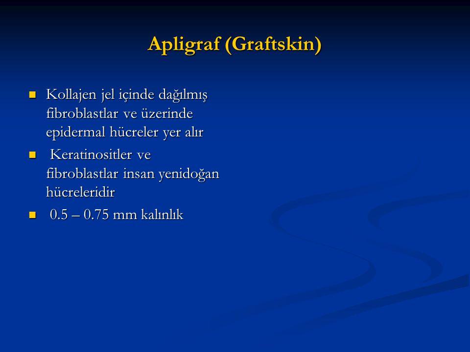 Apligraf (Graftskin) Kollajen jel içinde dağılmış fibroblastlar ve üzerinde epidermal hücreler yer alır Kollajen jel içinde dağılmış fibroblastlar ve üzerinde epidermal hücreler yer alır Keratinositler ve fibroblastlar insan yenidoğan hücreleridir Keratinositler ve fibroblastlar insan yenidoğan hücreleridir 0.5 – 0.75 mm kalınlık 0.5 – 0.75 mm kalınlık
