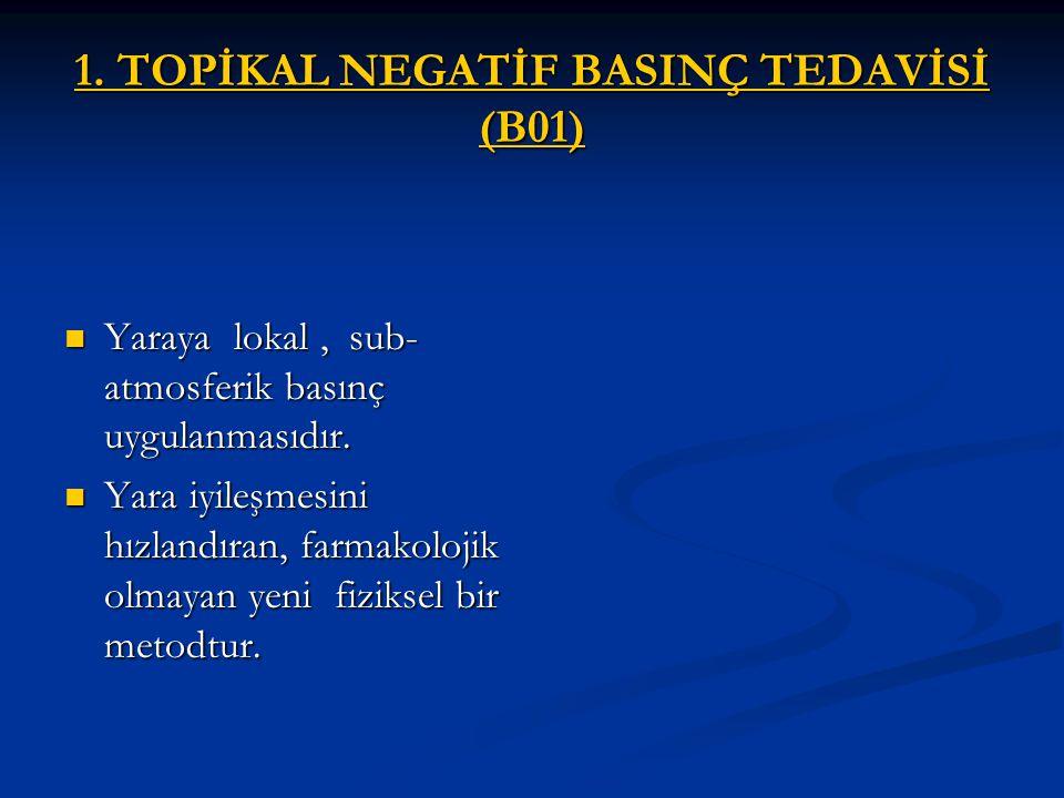 1.TOPİKAL NEGATİF BASINÇ TEDAVİSİ (B01) Yaraya lokal, sub- atmosferik basınç uygulanmasıdır.