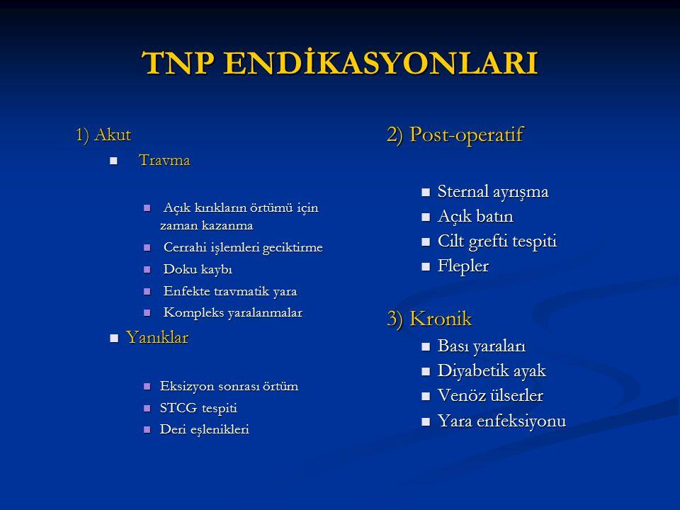 TNP ENDİKASYONLARI 1) Akut Travma Travma Açık kırıkların örtümü için zaman kazanma Açık kırıkların örtümü için zaman kazanma Cerrahi işlemleri geciktirme Cerrahi işlemleri geciktirme Doku kaybı Doku kaybı Enfekte travmatik yara Enfekte travmatik yara Kompleks yaralanmalar Kompleks yaralanmalar Yanıklar Yanıklar Eksizyon sonrası örtüm Eksizyon sonrası örtüm STCG tespiti STCG tespiti Deri eşlenikleri Deri eşlenikleri 2) Post-operatif Sternal ayrışma Açık batın Cilt grefti tespiti Flepler 3) Kronik Bası yaraları Diyabetik ayak Venöz ülserler Yara enfeksiyonu