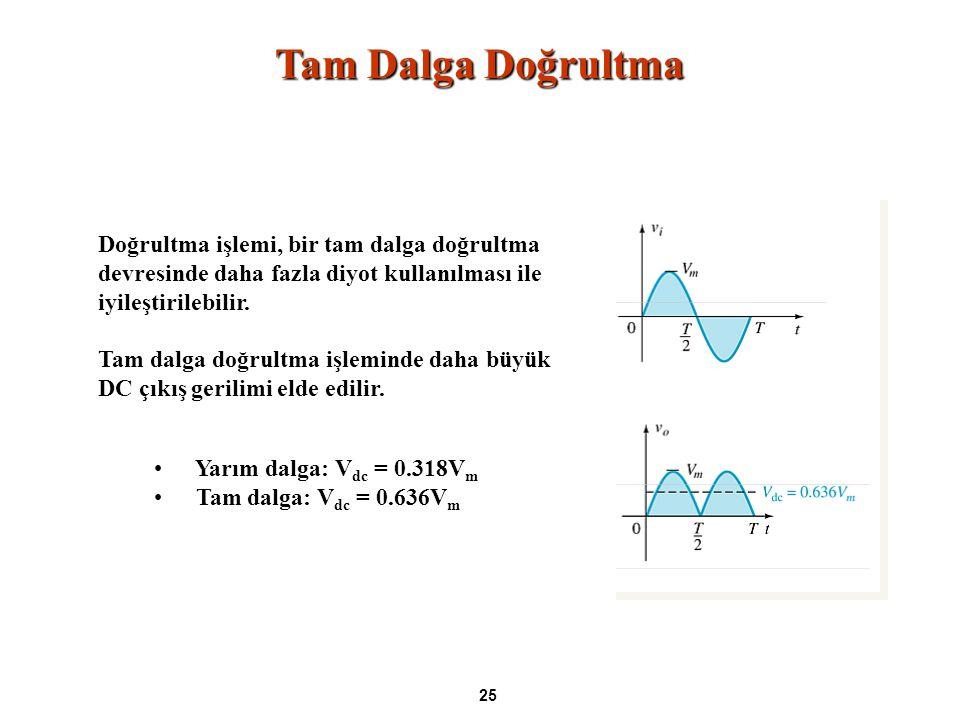 Tam Dalga Doğrultma 25 V dc = 0.318V m Yarım dalga: V dc = 0.318V m V dc = 0.636V m Tam dalga: V dc = 0.636V m Doğrultma işlemi, bir tam dalga doğrultma devresinde daha fazla diyot kullanılması ile iyileştirilebilir.