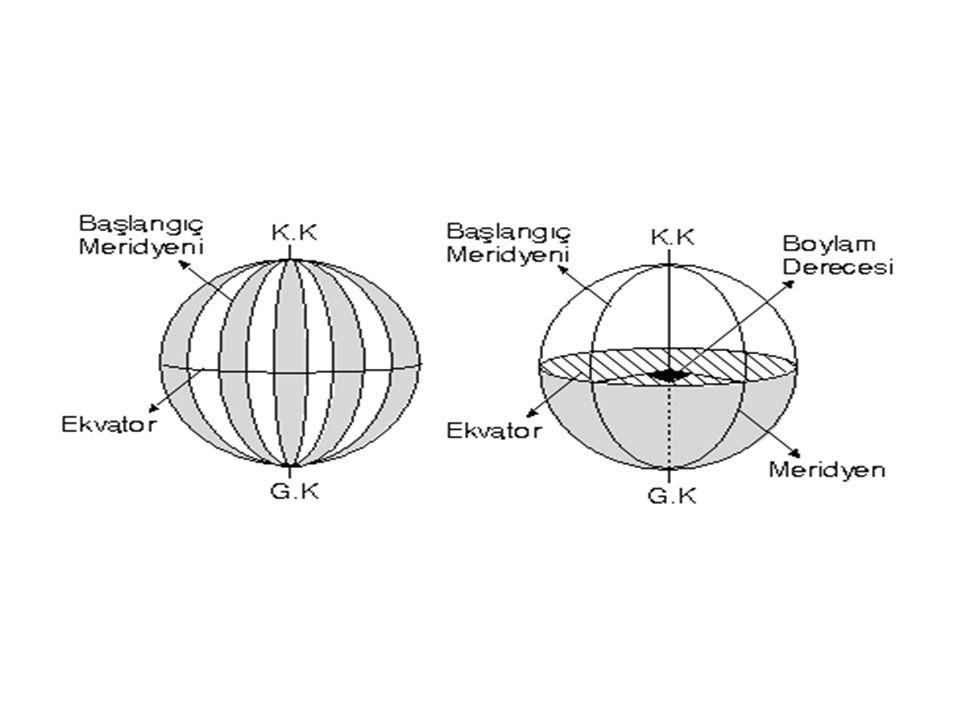  Enlem Dünya üzerindeki herhangi bir noktanın Ekvator'a olan uzaklığının açı cinsinden değerine enlem denir.