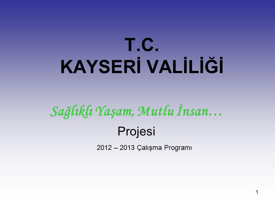1 T.C. KAYSERİ VALİLİĞİ Sağlıklı Yaşam, Mutlu İnsan… Projesi 2012 – 2013 Çalışma Programı