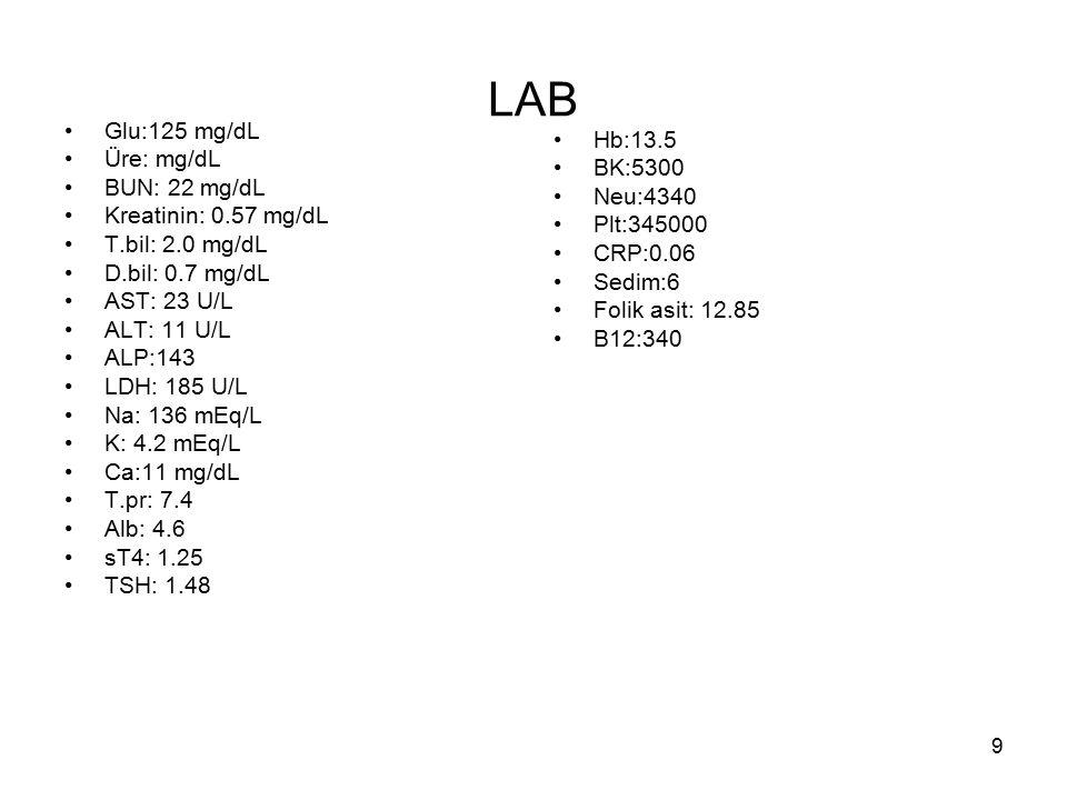 9 LAB Glu:125 mg/dL Üre: mg/dL BUN: 22 mg/dL Kreatinin: 0.57 mg/dL T.bil: 2.0 mg/dL D.bil: 0.7 mg/dL AST: 23 U/L ALT: 11 U/L ALP:143 LDH: 185 U/L Na: