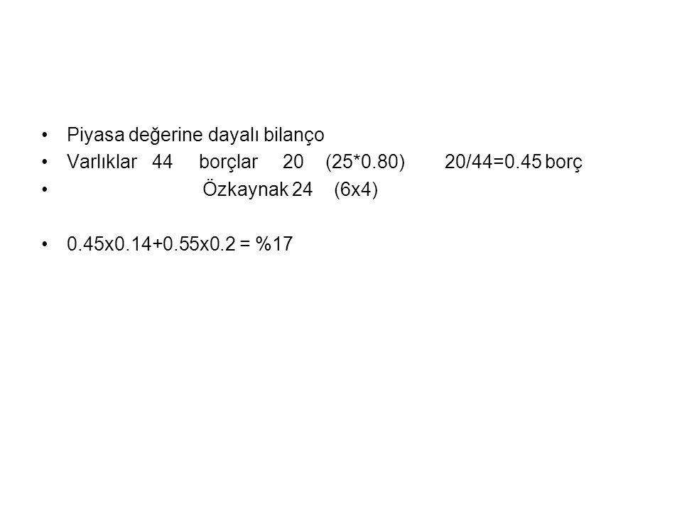 Piyasa değerine dayalı bilanço Varlıklar 44 borçlar 20 (25*0.80) 20/44=0.45 borç Özkaynak 24 (6x4) 0.45x0.14+0.55x0.2 = %17