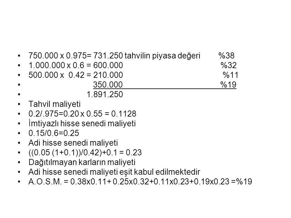750.000 x 0.975= 731.250 tahvilin piyasa değeri %38 1.000.000 x 0.6 = 600.000 %32 500.000 x 0.42 = 210.000 %11 350.000 %19 1.891.250 Tahvil maliyeti 0