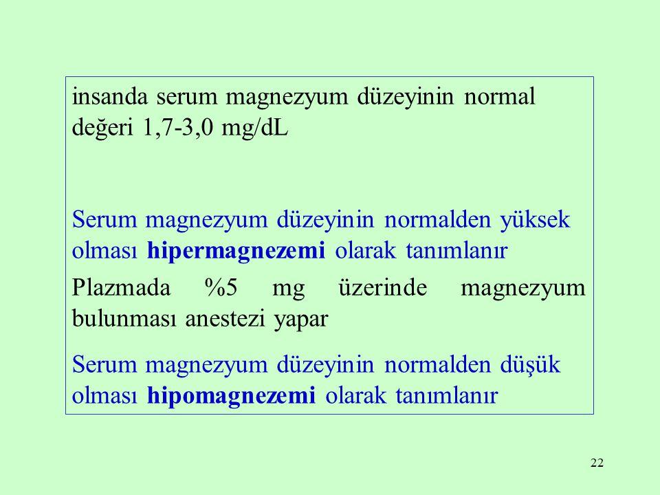 22 insanda serum magnezyum düzeyinin normal değeri 1,7-3,0 mg/dL Serum magnezyum düzeyinin normalden yüksek olması hipermagnezemi olarak tanımlanır Pl