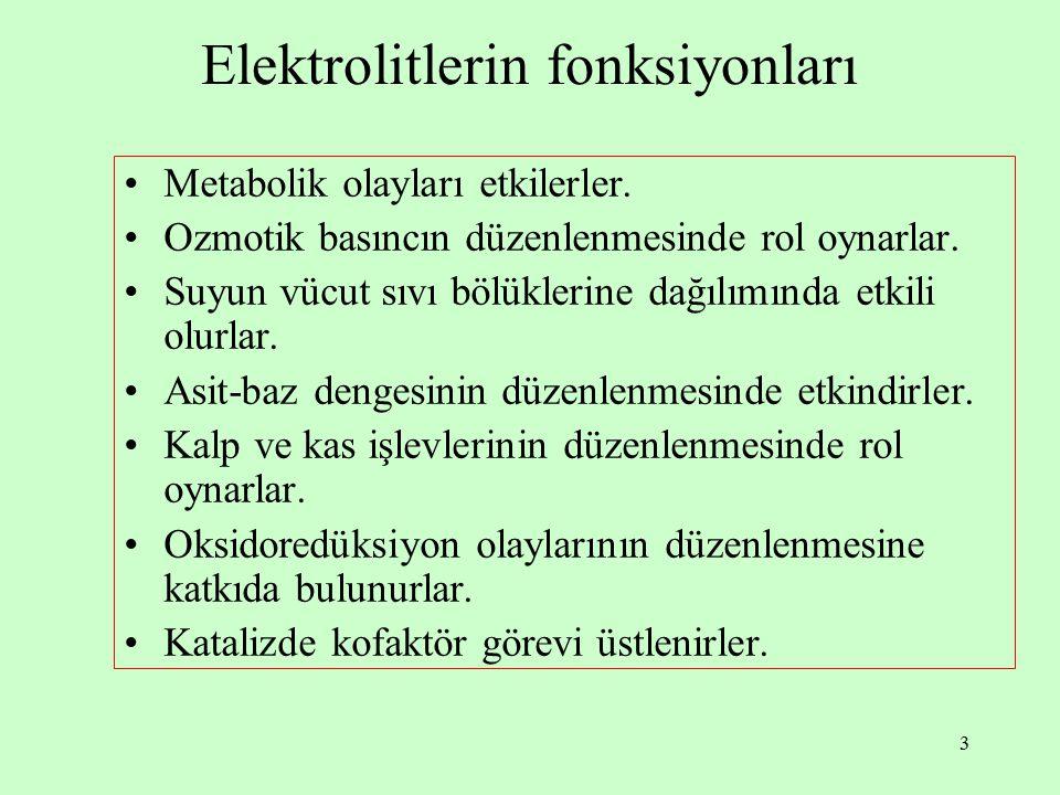 3 Elektrolitlerin fonksiyonları Metabolik olayları etkilerler. Ozmotik basıncın düzenlenmesinde rol oynarlar. Suyun vücut sıvı bölüklerine dağılımında