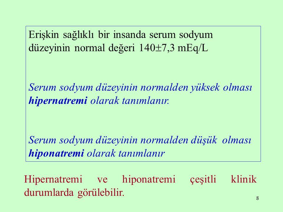 8 Erişkin sağlıklı bir insanda serum sodyum düzeyinin normal değeri 140  7,3 mEq/L Serum sodyum düzeyinin normalden yüksek olması hipernatremi olarak