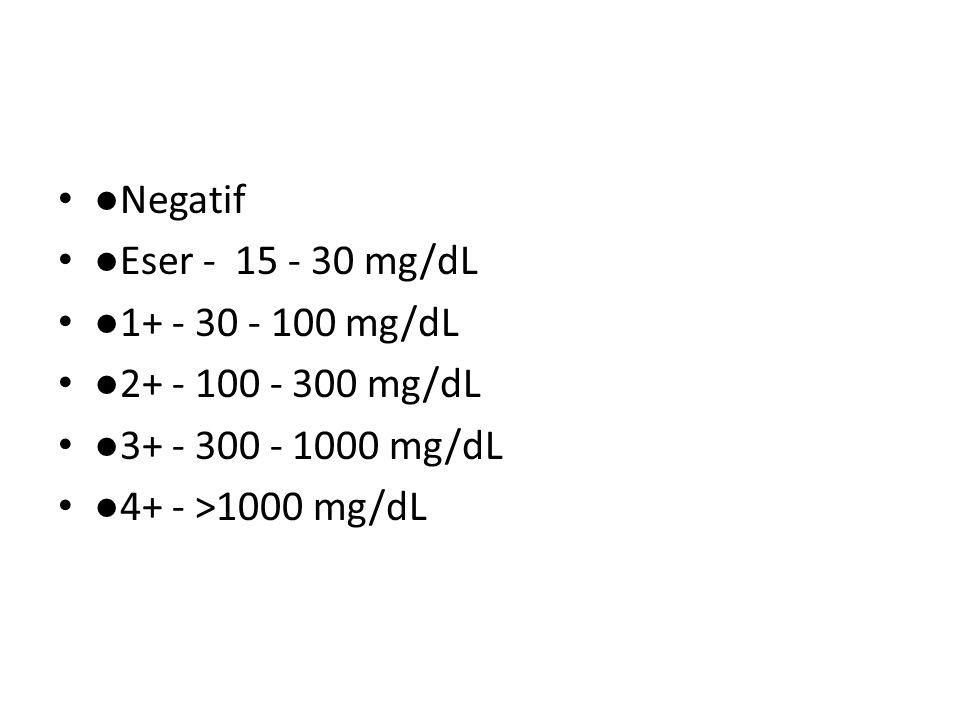 ●Negatif ●Eser - 15 - 30 mg/dL ●1+ - 30 - 100 mg/dL ●2+ - 100 - 300 mg/dL ●3+ - 300 - 1000 mg/dL ●4+ - >1000 mg/dL