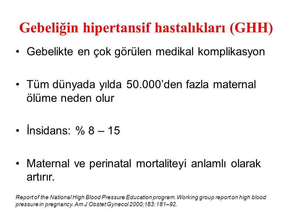 Gebeliğin hipertansif hastalıkları (GHH) Gebelikte en çok görülen medikal komplikasyon Tüm dünyada yılda 50.000'den fazla maternal ölüme neden olur İn