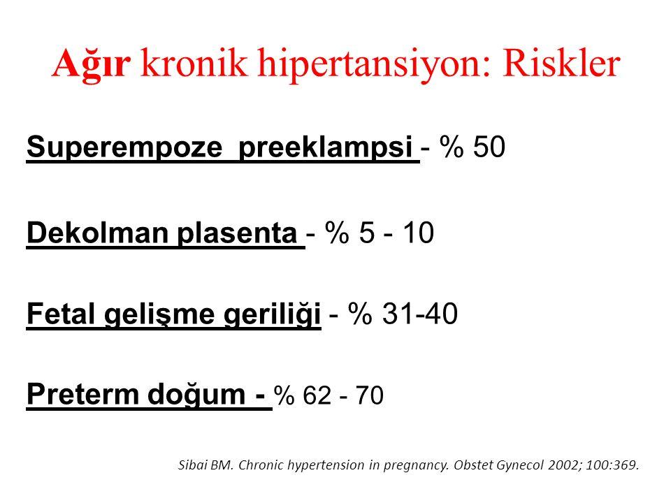 Ağır kronik hipertansiyon: Riskler Superempoze preeklampsi - % 50 Dekolman plasenta - % 5 - 10 Fetal gelişme geriliği - % 31-40 Preterm doğum - % 62 - 70 Sibai BM.