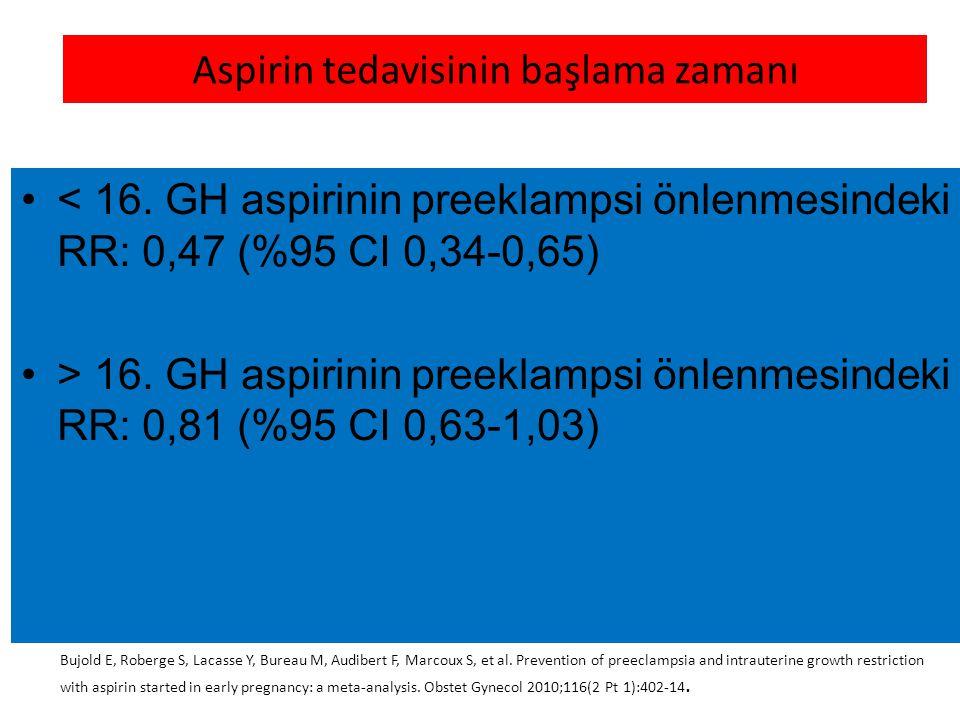 < 16.GH aspirinin preeklampsi önlenmesindeki RR: 0,47 (%95 CI 0,34-0,65) > 16.