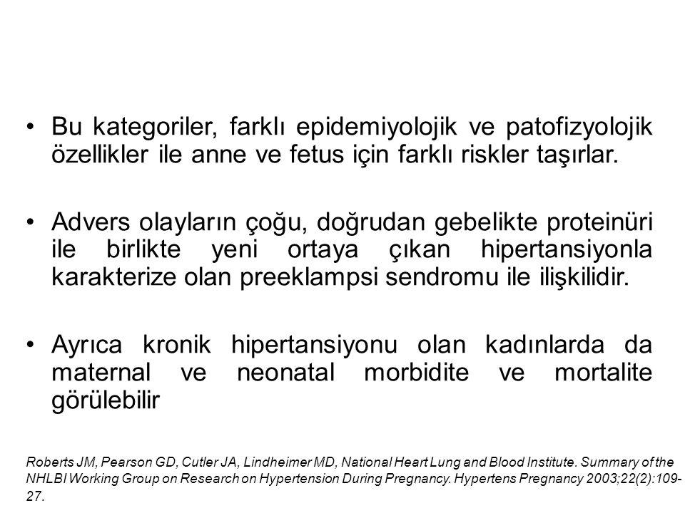Gestasyonel hipertansiyon Gebeliğin ortasında ortaya çıkan de novo hipertansiyon ve proteinürinin olmaması (sıklık: % 6) TANIM:TANIM: Önceden normotansif gebe kadında gebeliğin 20.