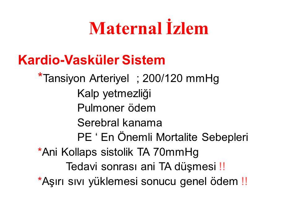 Maternal İzlem Kardio-Vasküler Sistem * Tansiyon Arteriyel ; 200/120 mmHg Kalp yetmezliği Pulmoner ödem Serebral kanama PE ' En Önemli Mortalite Sebepleri *Ani Kollaps sistolik TA 70mmHg Tedavi sonrası ani TA düşmesi !.