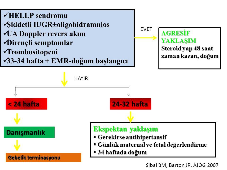 HELLP sendromu Şiddetli IUGR±oligohidramnios UA Doppler revers akım Dirençli semptomlar Trombositopeni 33-34 hafta + EMR-doğum başlangıcı AGRESİF YAKLAŞIM Steroid yap 48 saat zaman kazan, doğum Sibai BM, Barton JR.