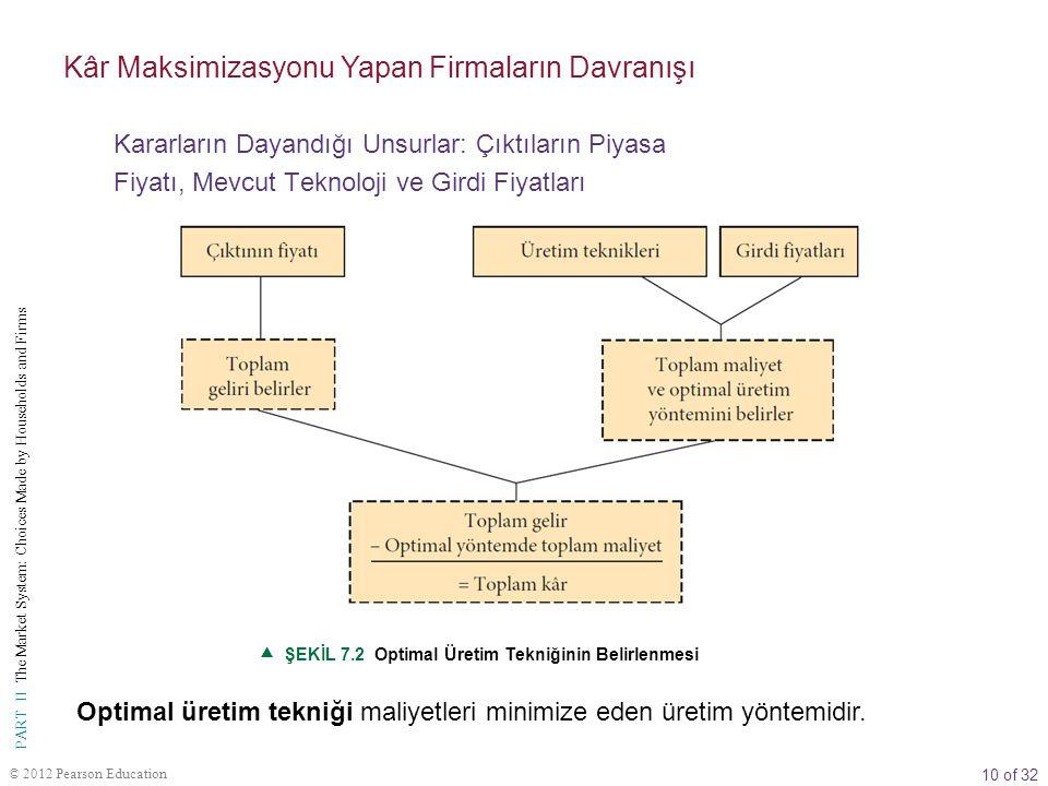 10 of 32 PART II The Market System: Choices Made by Households and Firms © 2012 Pearson Education Optimal üretim tekniği maliyetleri minimize eden üretim yöntemidir.