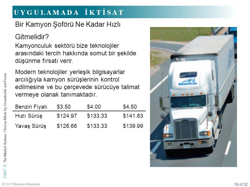 19 of 32 PART II The Market System: Choices Made by Households and Firms © 2012 Pearson Education Kamyonculuk sektörü bize teknolojiler arasındaki ter