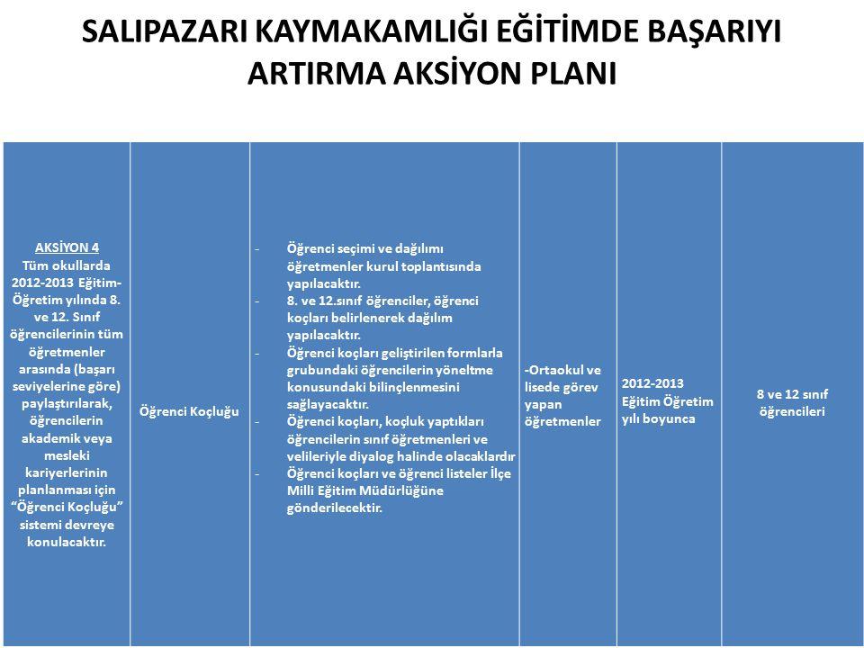 SALIPAZARI KAYMAKAMLIĞI EĞİTİMDE BAŞARIYI ARTIRMA AKSİYON PLANI AKSİYON 4 Tüm okullarda 2012-2013 Eğitim- Öğretim yılında 8.