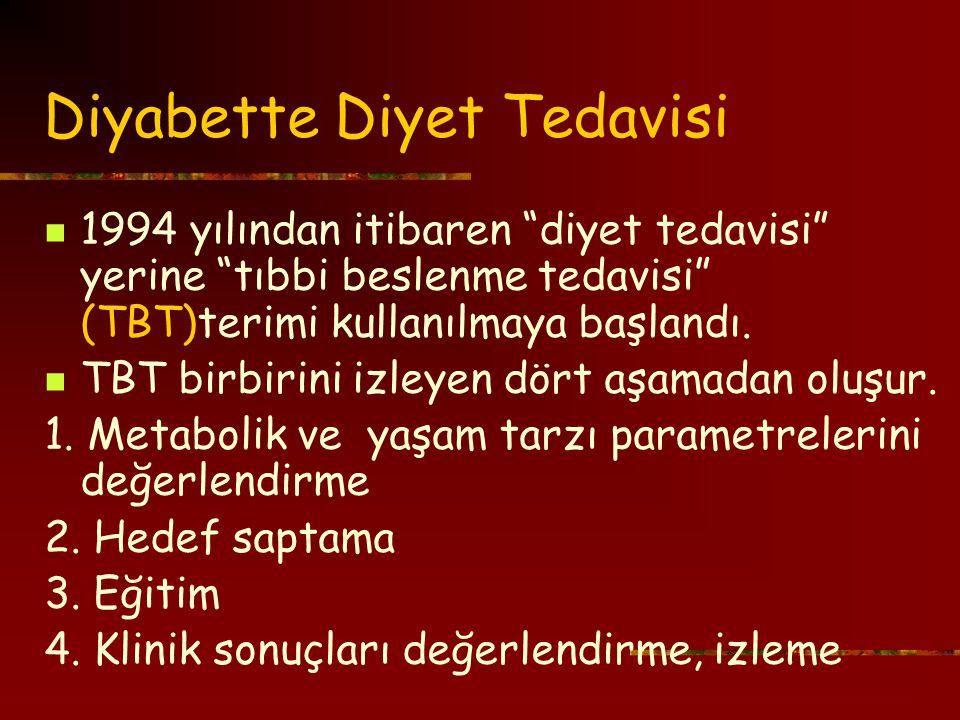 Diyabette Diyet Tedavisi 1994 yılından itibaren diyet tedavisi yerine tıbbi beslenme tedavisi (TBT)terimi kullanılmaya başlandı.