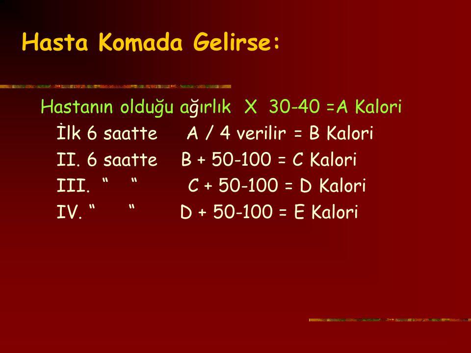 Hasta Komada Gelirse: Hastanın olduğu ağırlık X 30-40 =A Kalori İlk 6 saatte A / 4 verilir = B Kalori II.