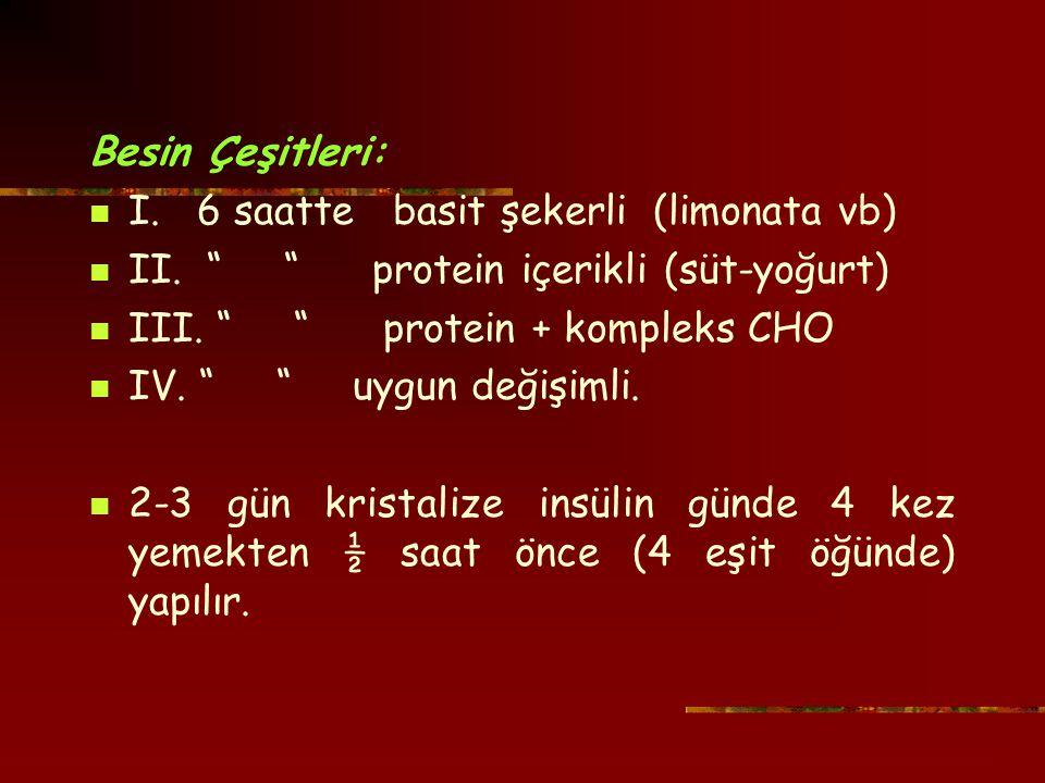 Besin Çeşitleri: I.6 saatte basit şekerli (limonata vb) II.