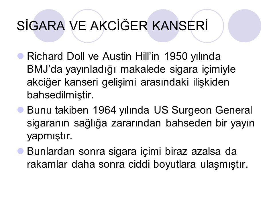 SİGARA VE AKCİĞER KANSERİ Richard Doll ve Austin Hill'in 1950 yılında BMJ'da yayınladığı makalede sigara içimiyle akciğer kanseri gelişimi arasındaki