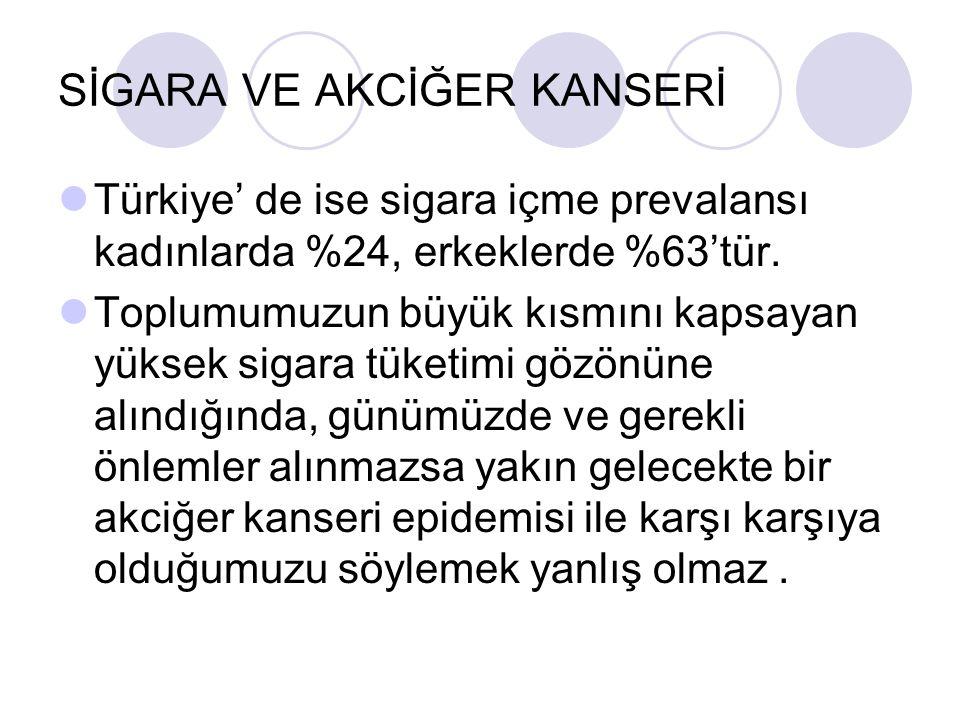 SİGARA VE AKCİĞER KANSERİ Türkiye' de ise sigara içme prevalansı kadınlarda %24, erkeklerde %63'tür. Toplumumuzun büyük kısmını kapsayan yüksek sigara