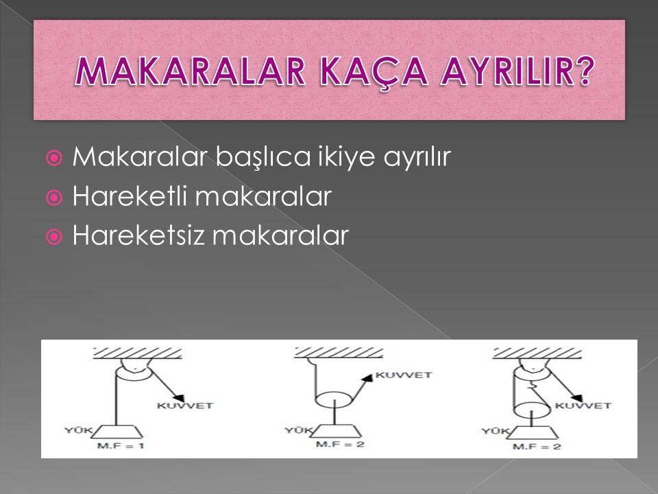  Makranın kullanılışında çerçevesi hareketsiz bir yere asılı ise makaraya hareketsiz makara denir.