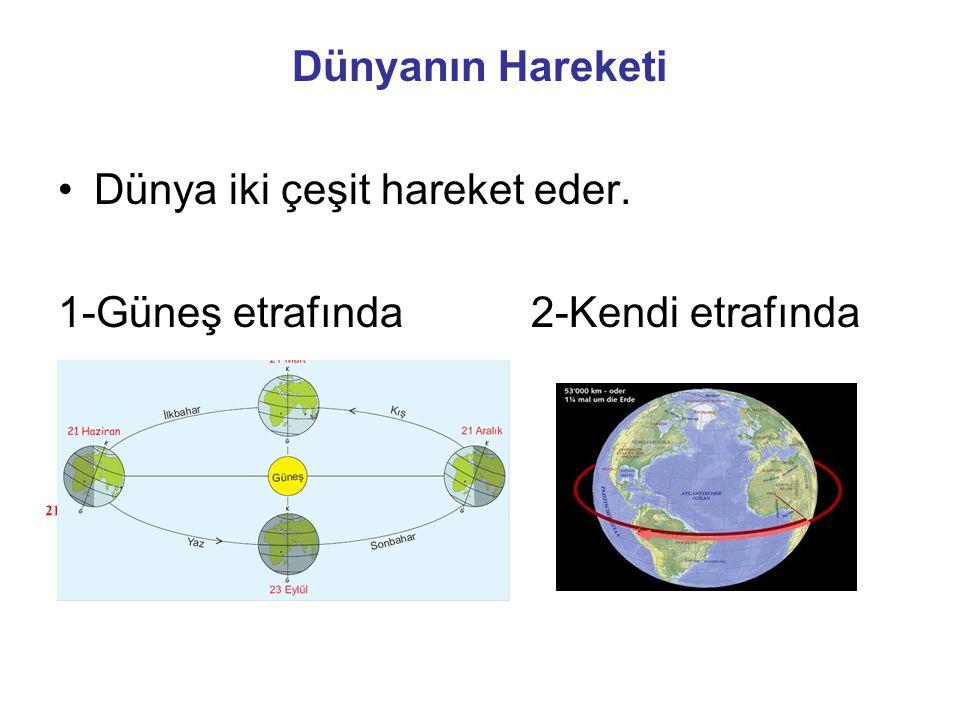 Dünyanın Hareketi Dünya iki çeşit hareket eder. 1-Güneş etrafında 2-Kendi etrafında