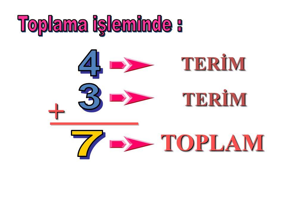 Yukarıdaki şekilde sayıların soldan sağa ve yukarıdan aşağıya toplamı 32 olacaktır.