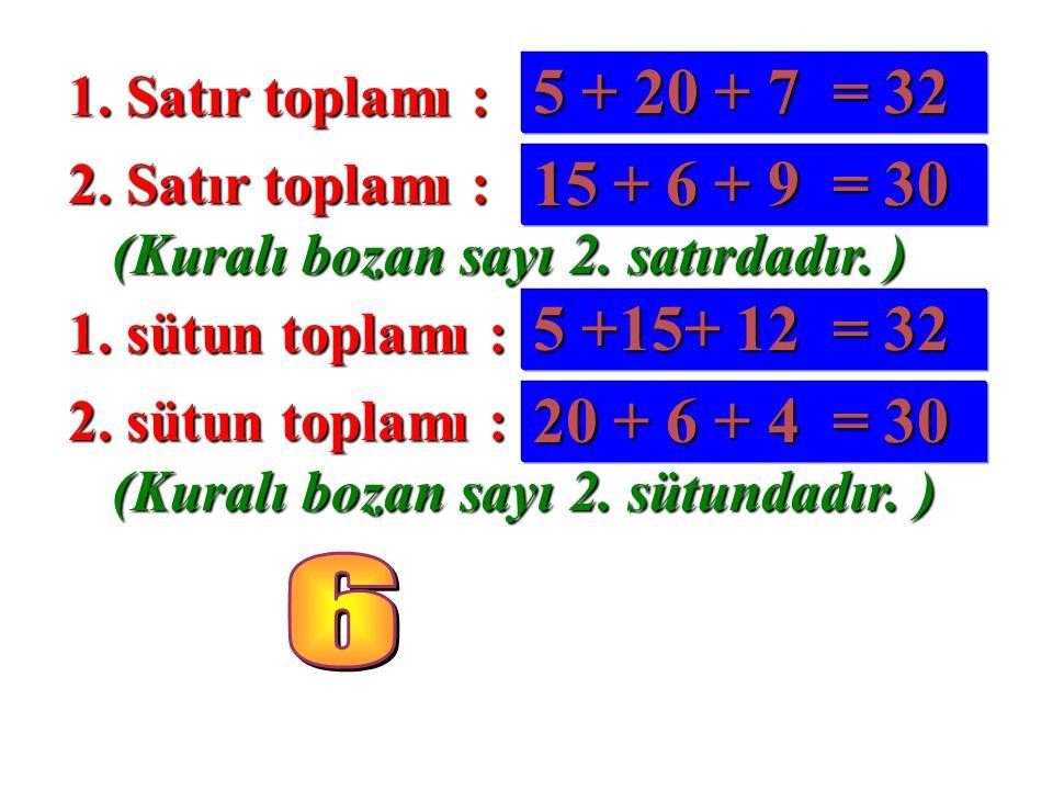 1. Satır toplamı :5 + 20 + 7 = 32 2. Satır toplamı : 15 + 6 + 9 = 30 (Kuralı bozan sayı 2. satırdadır. ) 1. sütun toplamı :5 +15+ 12 = 32 2. sütun top