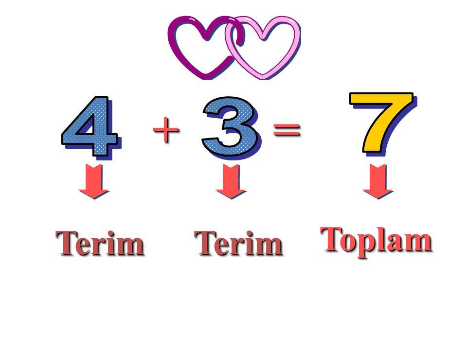 4 + 3 = .4 + 3 = . Aşağıdaki toplama işlemini sayı doğrusunda gösterelim.