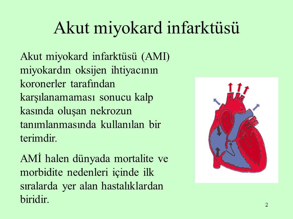 2 Akut miyokard infarktüsü Akut miyokard infarktüsü (AMI) miyokardın oksijen ihtiyacının koronerler tarafından karşılanamaması sonucu kalp kasında oluşan nekrozun tanımlanmasında kullanılan bir terimdir.