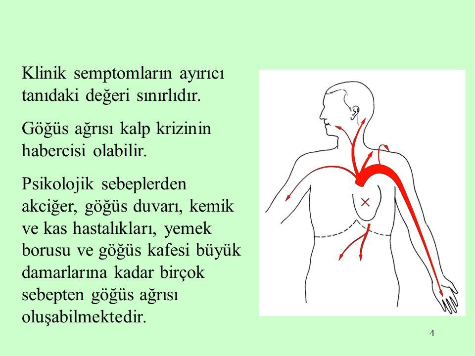 4 Klinik semptomların ayırıcı tanıdaki değeri sınırlıdır.