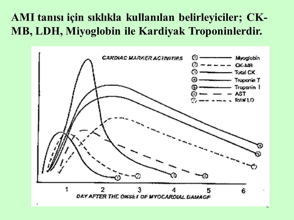 8 AMI tanısı için sıklıkla kullanılan belirleyiciler; CK- MB, LDH, Miyoglobin ile Kardiyak Troponinlerdir.