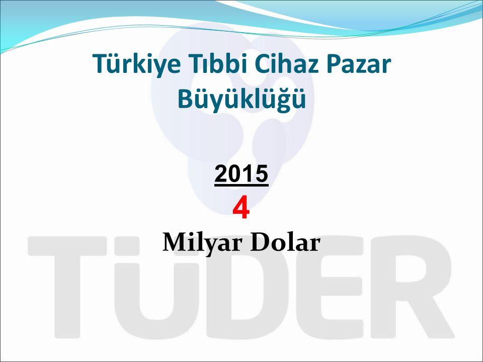 2015 4 Milyar Dolar Türkiye Tıbbi Cihaz Pazar Büyüklüğü