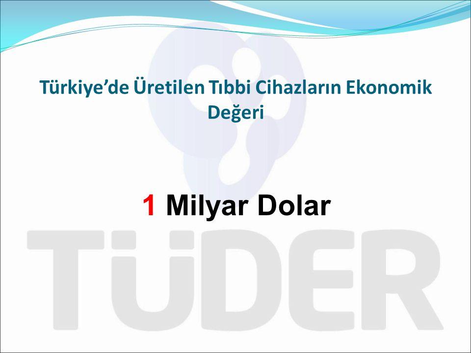 Türkiye'de Üretilen Tıbbi Cihazların Ekonomik Değeri 1 Milyar Dolar