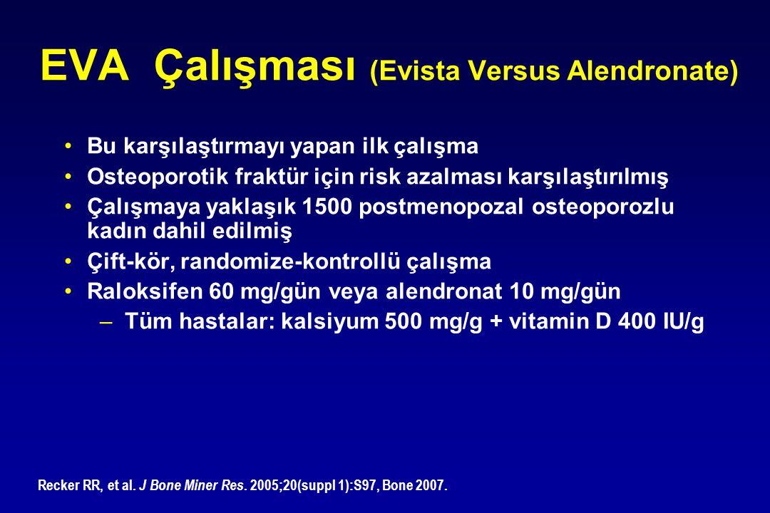 EVA Çalışması (Evista Versus Alendronate) Bu karşılaştırmayı yapan ilk çalışma Osteoporotik fraktür için risk azalması karşılaştırılmış Çalışmaya yakl