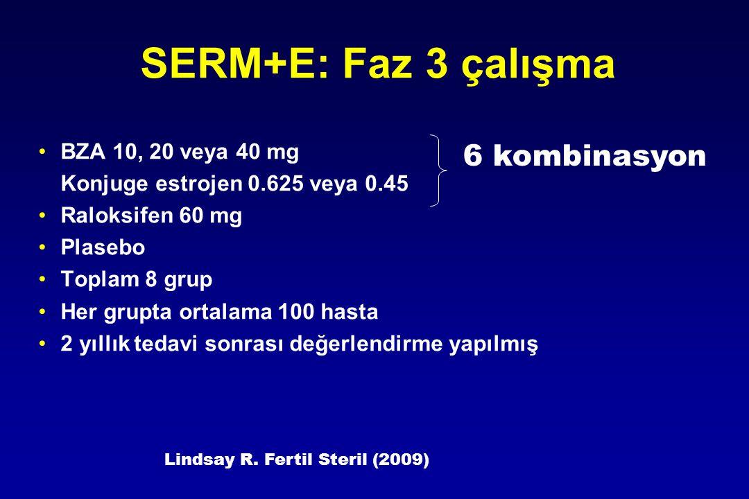 BZA 10, 20 veya 40 mg Konjuge estrojen 0.625 veya 0.45 Raloksifen 60 mg Plasebo Toplam 8 grup Her grupta ortalama 100 hasta 2 yıllık tedavi sonrası de