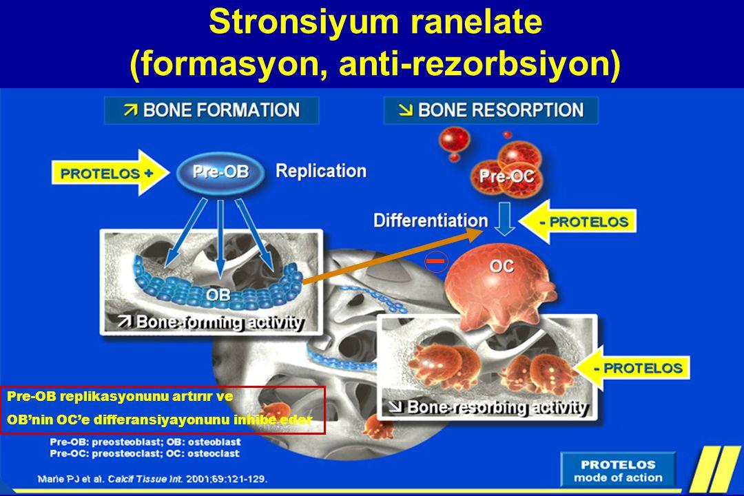 Stronsiyum ranelate (formasyon, anti-rezorbsiyon) Pre-OB replikasyonunu artırır ve OB'nin OC'e differansiyayonunu inhibe eder
