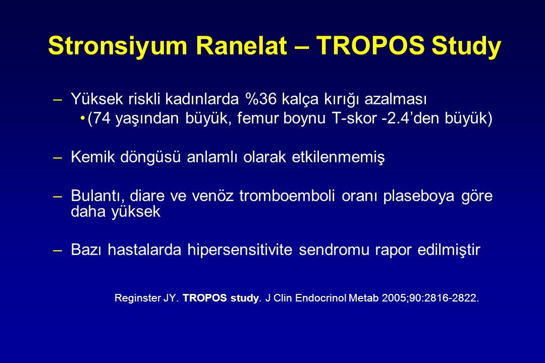 Stronsiyum Ranelat – TROPOS Study –Yüksek riskli kadınlarda %36 kalça kırığı azalması (74 yaşından büyük, femur boynu T-skor -2.4'den büyük) –Kemik dö