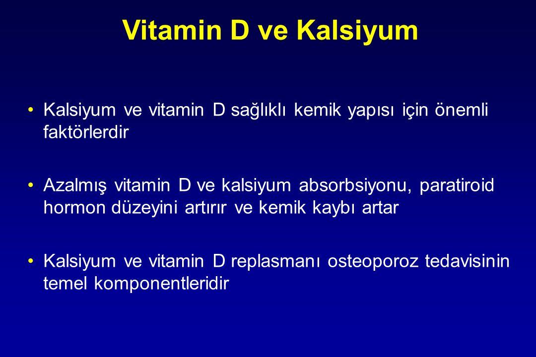 Kalsiyum ve vitamin D sağlıklı kemik yapısı için önemli faktörlerdir Azalmış vitamin D ve kalsiyum absorbsiyonu, paratiroid hormon düzeyini artırır ve