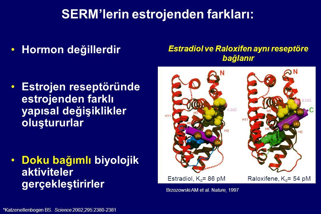 Doku Bağımlı Etki Antagonistik Etkiler (uterus, meme) E ndometrial stimülasyon yapmaz Memede duktal gelişimi inhibe eder Agonistik Etkiler (kemik) Estrojen Reseptörü Osteoklast diferansiyasyonunu inhibe eder Osteoklast apoptozisini artırır Osteoblastlardan osteoprotegerin üretimini artırarak osteoklast inhibisyonu Osteoblastik aktivite artışına direkt etki ??.