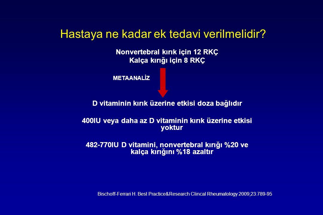 Hastaya ne kadar ek tedavi verilmelidir? Bischoff-Ferrari H. Best Practice&Research Clincal Rheumatology 2009;23:789-95 Nonvertebral kırık için 12 RKÇ