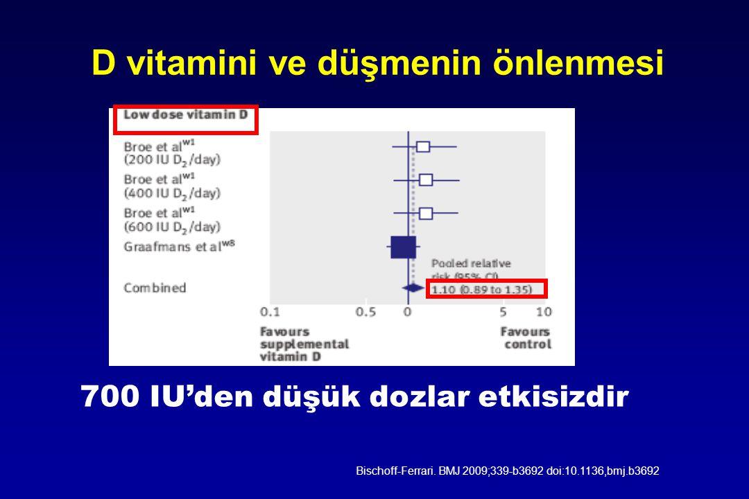 D vitamini ve düşmenin önlenmesi Bischoff-Ferrari. BMJ 2009;339-b3692 doi:10.1136,bmj.b3692 700 IU'den düşük dozlar etkisizdir