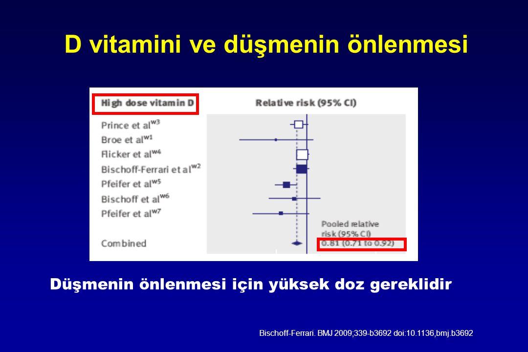 D vitamini ve düşmenin önlenmesi Error bar: %95Güven aralığı Bischoff-Ferrari. BMJ 2009;339-b3692 doi:10.1136,bmj.b3692 Düşmenin önlenmesi için yüksek