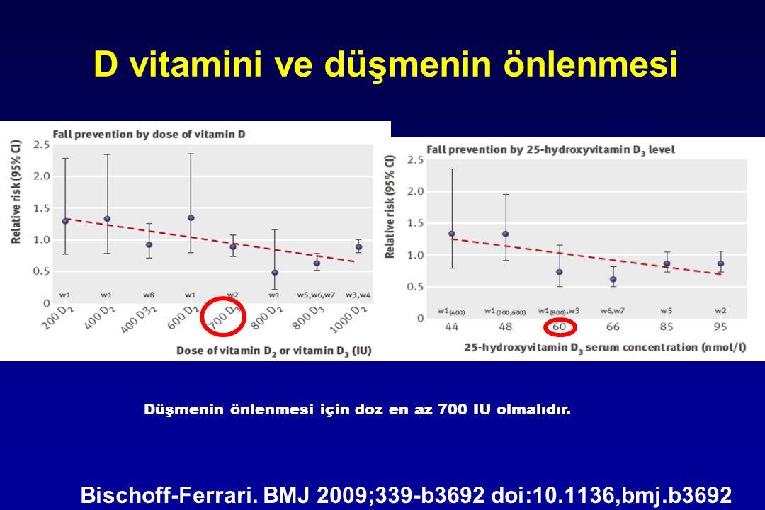 D vitamini ve düşmenin önlenmesi Bischoff-Ferrari. BMJ 2009;339-b3692 doi:10.1136,bmj.b3692 Düşmenin önlenmesi için doz en az 700 IU olmalıdır.