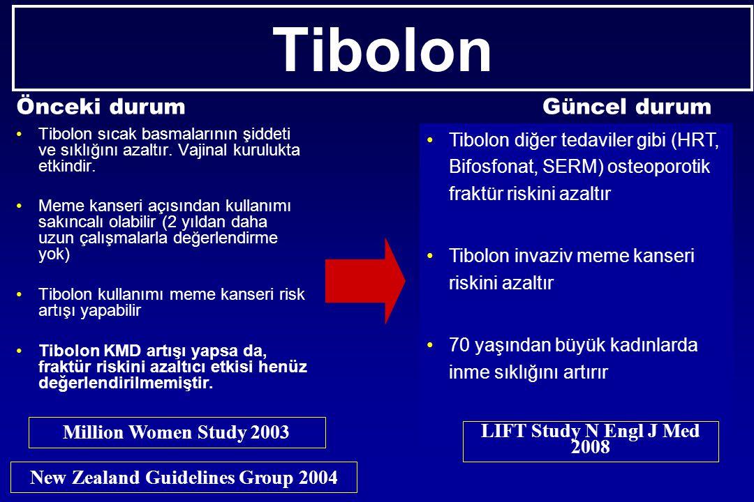 Tibolon Tibolon sıcak basmalarının şiddeti ve sıklığını azaltır. Vajinal kurulukta etkindir. Meme kanseri açısından kullanımı sakıncalı olabilir (2 yı
