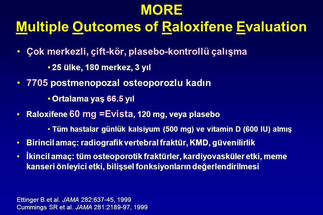 Çok merkezli, çift-kör, plasebo-kontrollü çalışma 25 ülke, 180 merkez, 3 yıl 7705 postmenopozal osteoporozlu kadın Ortalama yaş 66.5 yıl Raloxifene 60